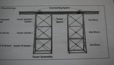 Anleitung H0e Brücke